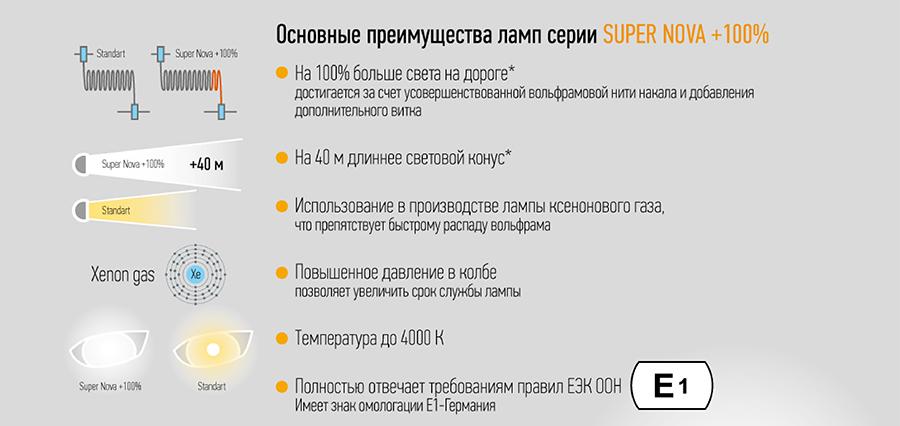 особенности лампы H4 Super Nova